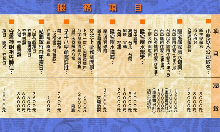 台灣風水老師龍學坤服務收費